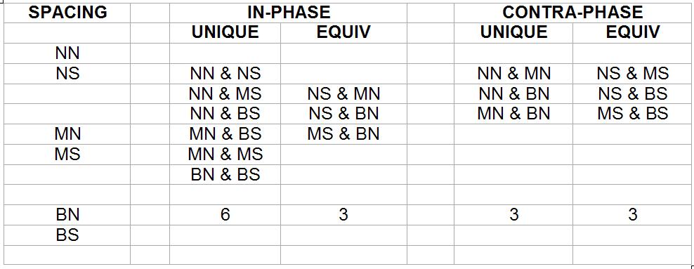 2016-07-03 St Vincent HB pair analysis copy