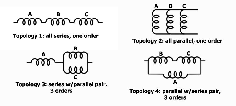 2016-07-07 3-coil topologies