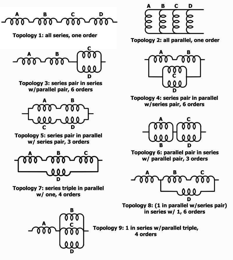 2016-07-07 4-coil topologies