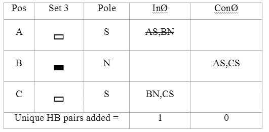 2016-07-10 SNS