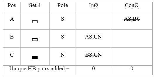 2016-07-10 SSN
