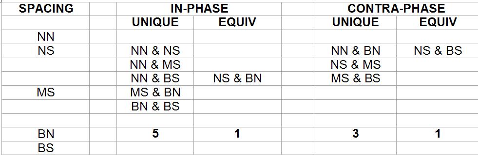 2016-07-13 PRS-513 HB analysis