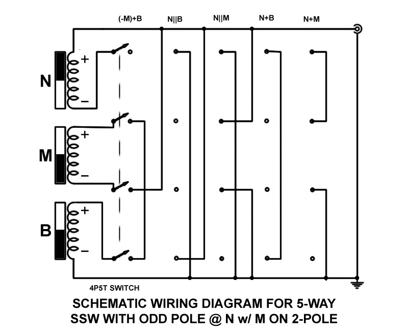 3 pu 5-way ssw odd at neck-B