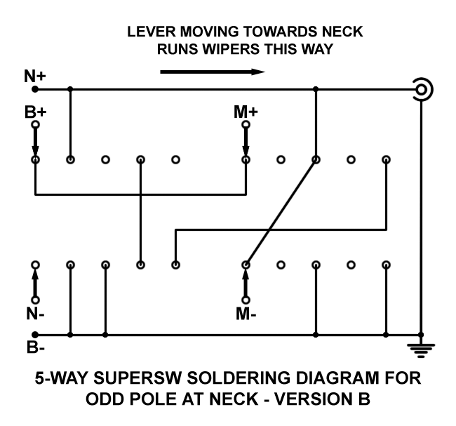 supersw soldering diag odd pole at neck-B-650