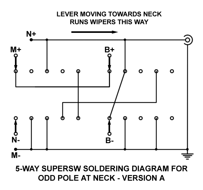 supersw soldering diag odd pole at neck-a-800